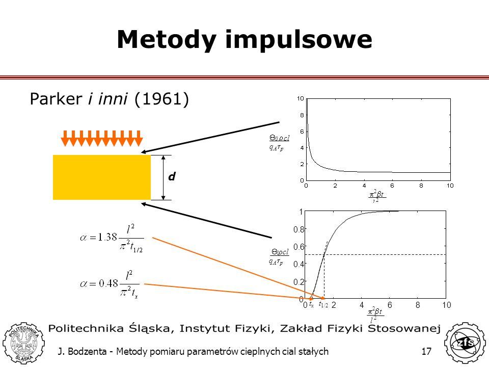J. Bodzenta - Metody pomiaru parametrów cieplnych cial stałych17 Metody impulsowe Parker i inni (1961) d 0 cl q A p 2 t l 2 0246810 0 0.2 0.4 0.6 0.8