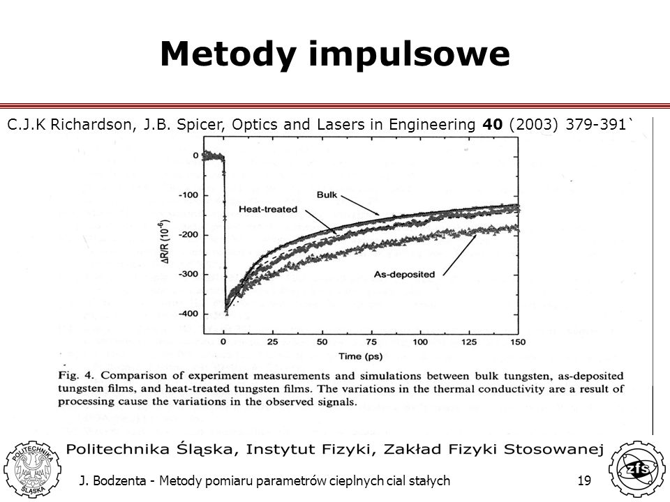 J. Bodzenta - Metody pomiaru parametrów cieplnych cial stałych19 Metody impulsowe Termoodbicie przejściowe Transient thermoreflectance (TTR) Laser 76