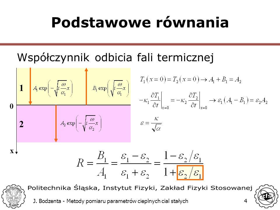J. Bodzenta - Metody pomiaru parametrów cieplnych cial stałych4 Podstawowe równania Współczynnik odbicia fali termicznej 1 2 x 0