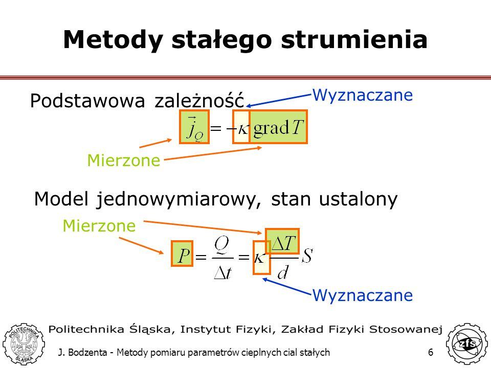 J. Bodzenta - Metody pomiaru parametrów cieplnych cial stałych6 Metody stałego strumienia Podstawowa zależność Wyznaczane Model jednowymiarowy, stan u