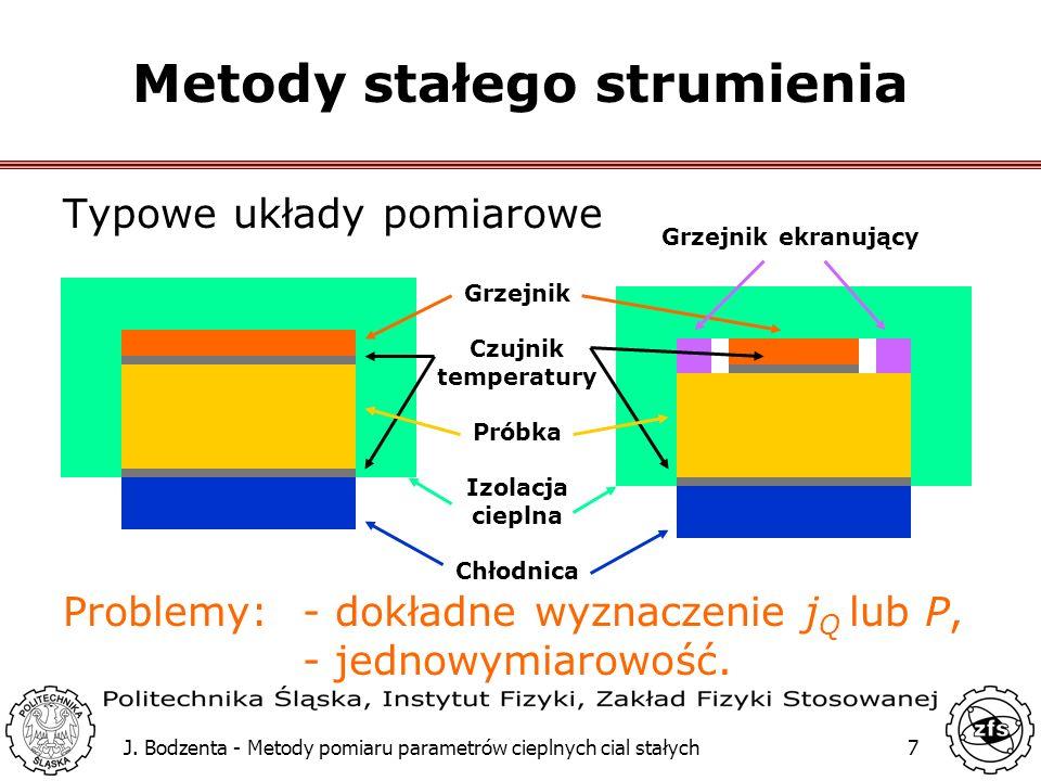 J. Bodzenta - Metody pomiaru parametrów cieplnych cial stałych7 Metody stałego strumienia Typowe układy pomiarowe Grzejnik Czujnik temperatury Próbka
