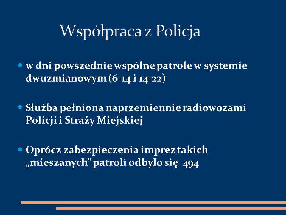 w dni powszednie wspólne patrole w systemie dwuzmianowym (6-14 i 14-22) Służba pełniona naprzemiennie radiowozami Policji i Straży Miejskiej Oprócz za