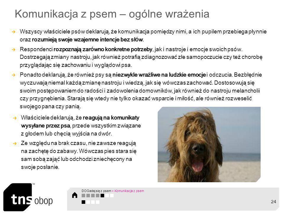 Komunikacja z psem – og ó lne wrażenia Wszyscy właściciele ps ó w deklarują, że komunikacja pomiędzy nimi, a ich pupilem przebiega płynnie oraz rozumi