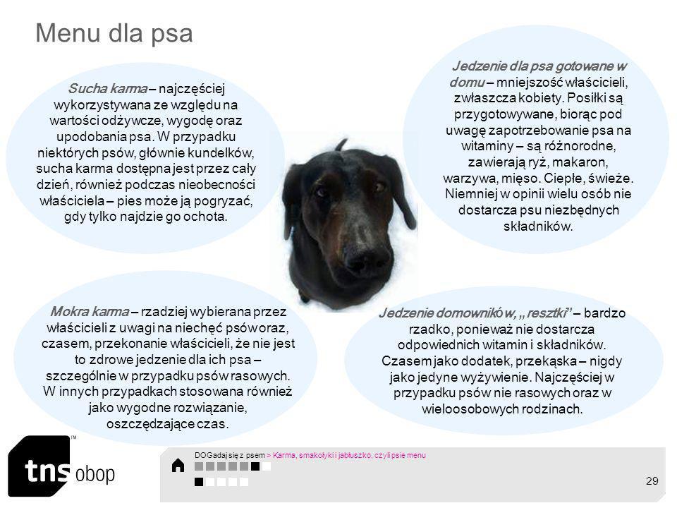 Menu dla psa Sucha karma – najczęściej wykorzystywana ze względu na wartości odżywcze, wygodę oraz upodobania psa. W przypadku niekt ó rych ps ó w, gł