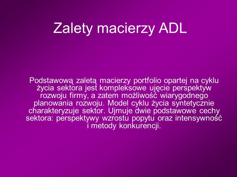 Zalety macierzy ADL Podstawową zaletą macierzy portfolio opartej na cyklu życia sektora jest kompleksowe ujęcie perspektyw rozwoju firmy, a zatem możliwość wiarygodnego planowania rozwoju.