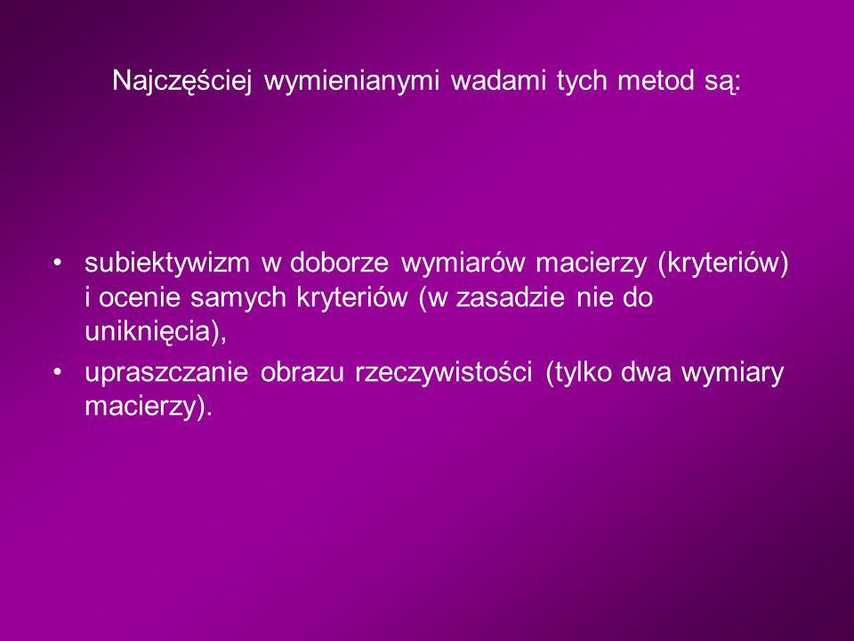 Macierz BCG