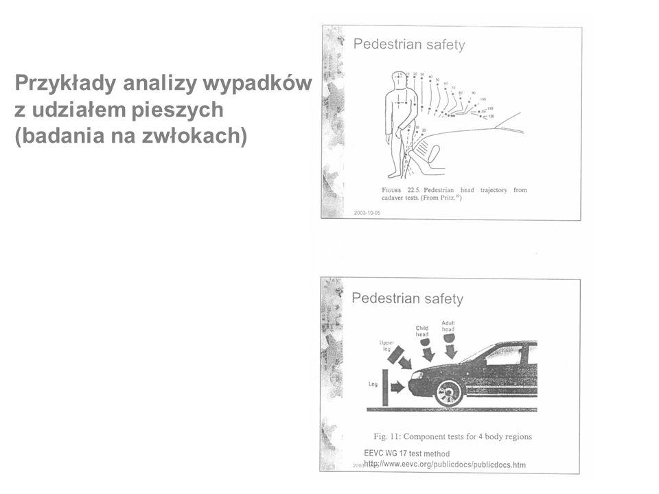 Przykłady analizy wypadków z udziałem pieszych (badania na zwłokach)