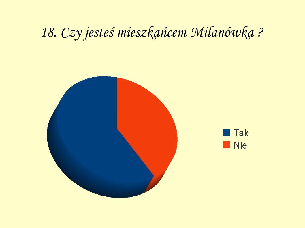 18. Czy jesteś mieszkańcem Milanówka ?