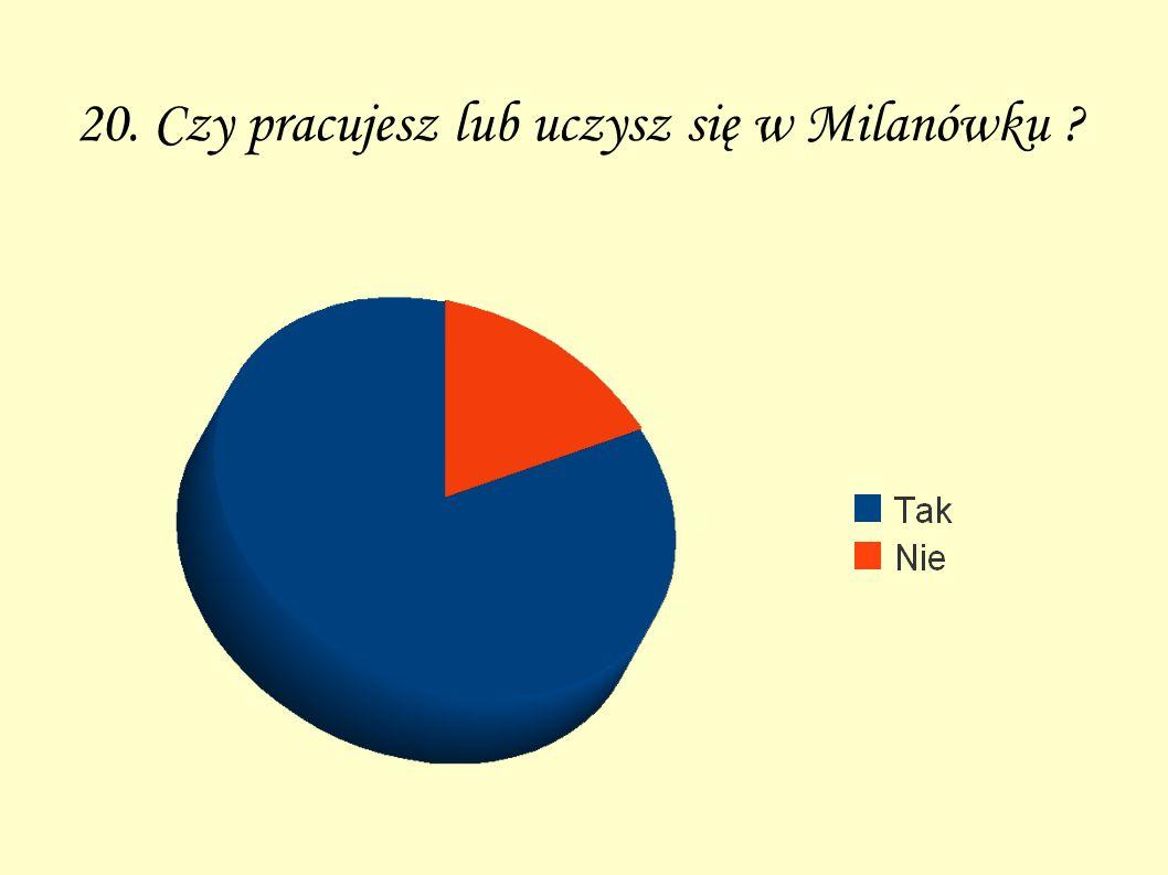 20. Czy pracujesz lub uczysz się w Milanówku ?