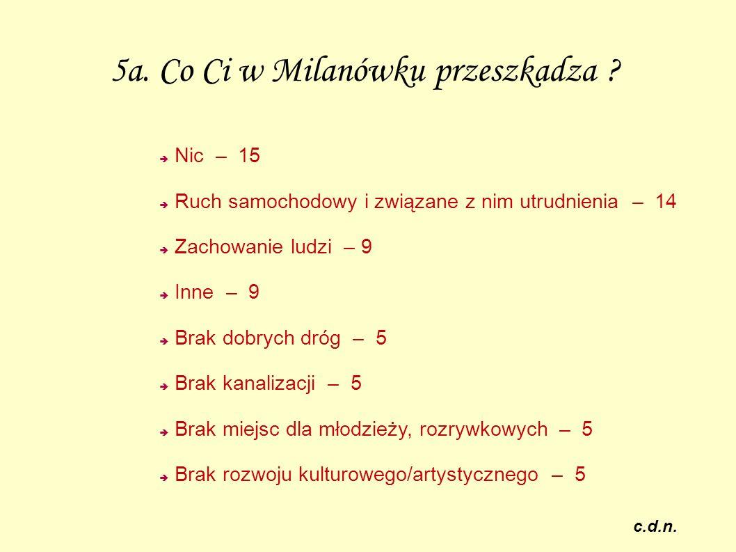 SLO 5 w Milanówku Dziękujemy wszystkim uczestnikom ankiet. www.slo5.edu.pl