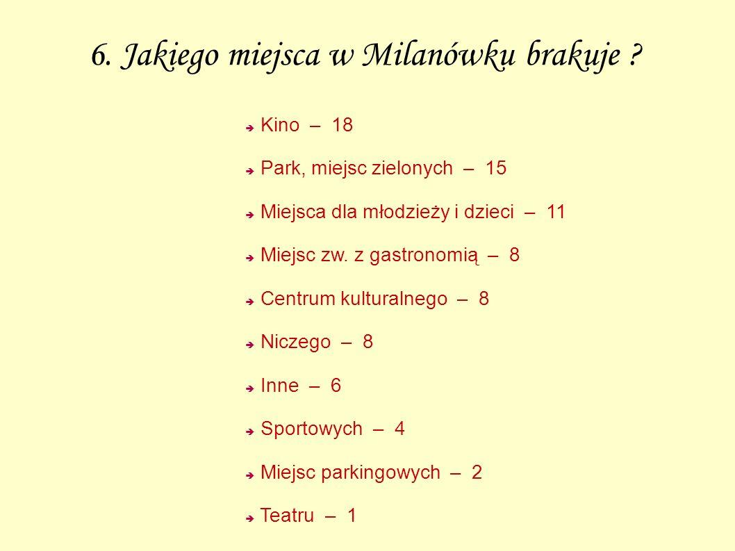14.Gdzie jest centrum Milanówka . PKP – 57 Brak – 12 Inne – 5 Targ – 4 Przy kościele św.