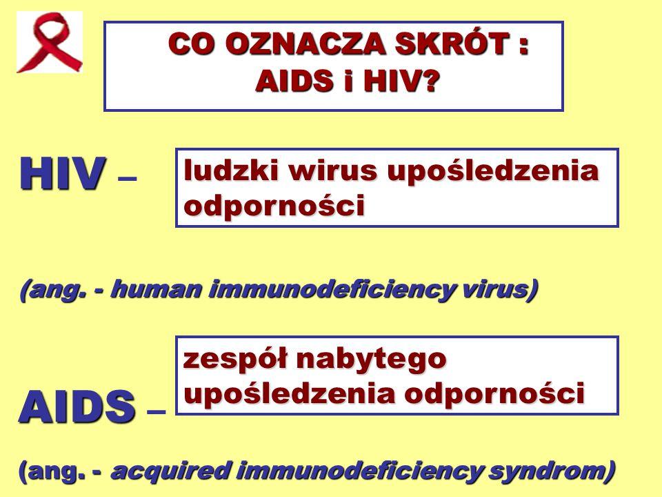 CZĄSTKI WIRUSA HIV-1 DLACZEGO HIV JEST NIEBEZPIECZNY.