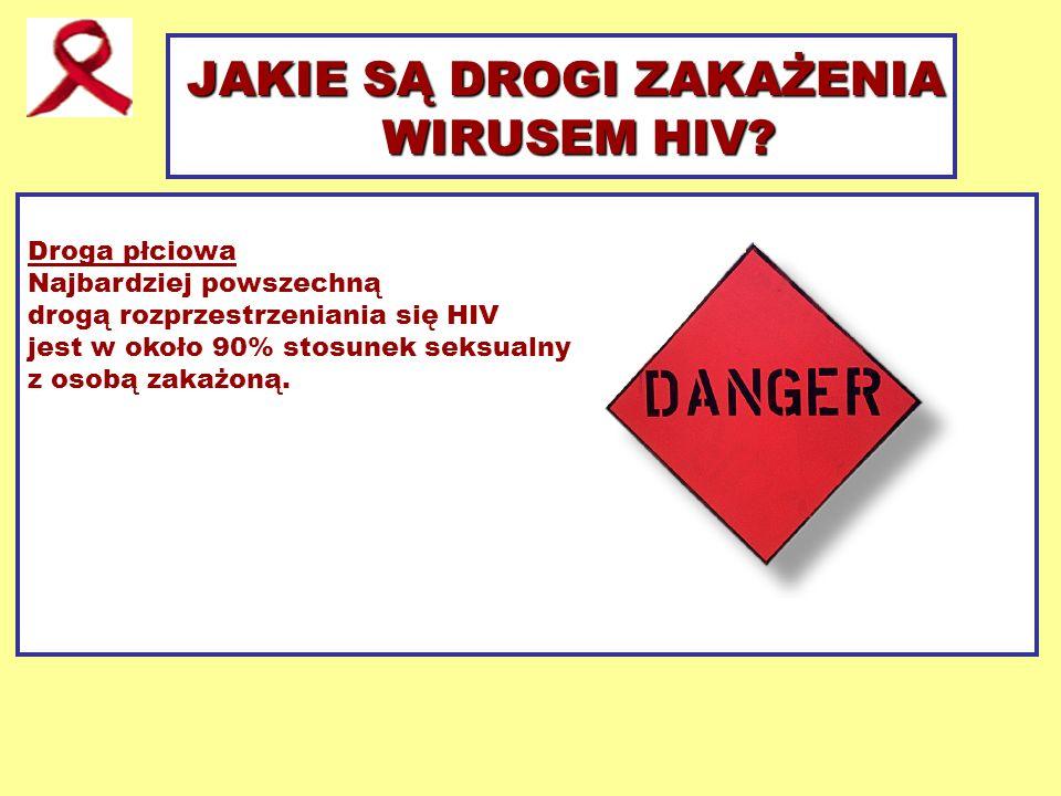 JAKIE SĄ DROGI ZAKAŻENIA WIRUSEM HIV? Droga płciowa Najbardziej powszechną drogą rozprzestrzeniania się HIV jest w około 90% stosunek seksualny z osob