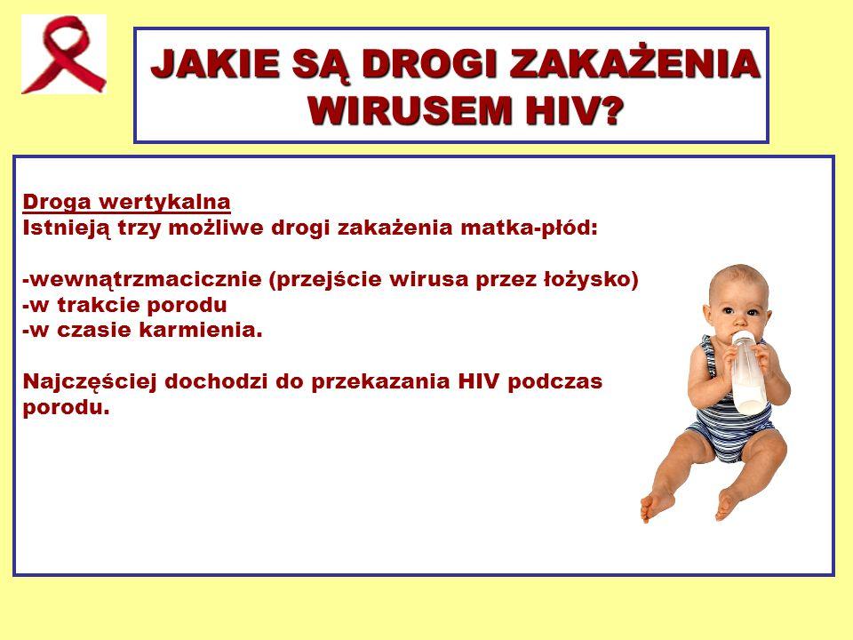 JAKIE SĄ DROGI ZAKAŻENIA WIRUSEM HIV? Droga wertykalna Istnieją trzy możliwe drogi zakażenia matka-płód: -wewnątrzmacicznie (przejście wirusa przez ło