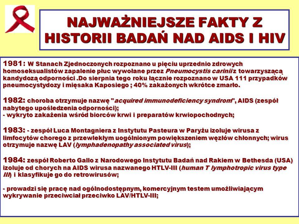 NAJWAŻNIEJSZE FAKTY Z HISTORII BADAŃ NAD AIDS I HIV 1985: zarejestrowano na świecie - test ELISA anty-LAV/HTLV-III; - w Polsce Minister Zdrowia i Opieki Społecznej powołuje Pełnomocnika ds.