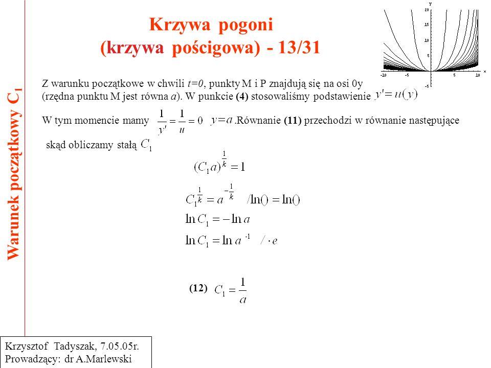 Krzywa pogoni (krzywa pościgowa) - 13/31 Warunek początkowy C 1 Krzysztof Tadyszak, 7.05.05r.