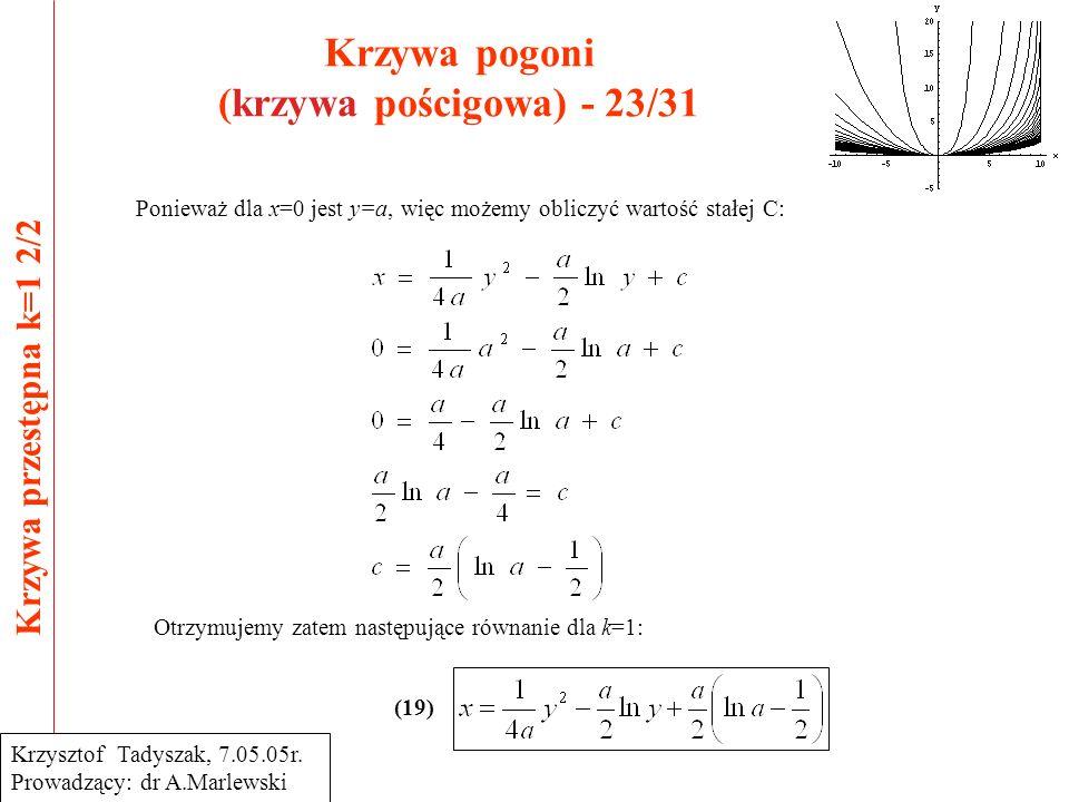 Krzywa pogoni (krzywa pościgowa) - 23/31 Krzywa przestępna k=1 2/2 Krzysztof Tadyszak, 7.05.05r.