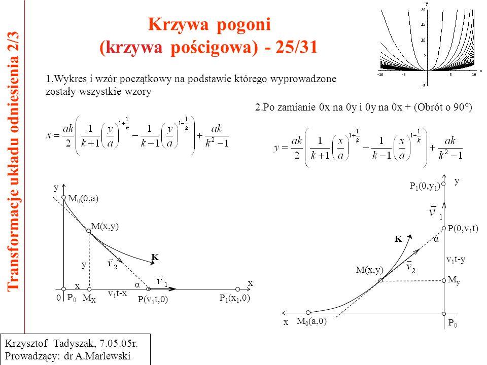Krzywa pogoni (krzywa pościgowa) - 25/31 Transformacje układu odniesienia 2/3 Krzysztof Tadyszak, 7.05.05r. Prowadzący: dr A.Marlewski 1.Wykres i wzór
