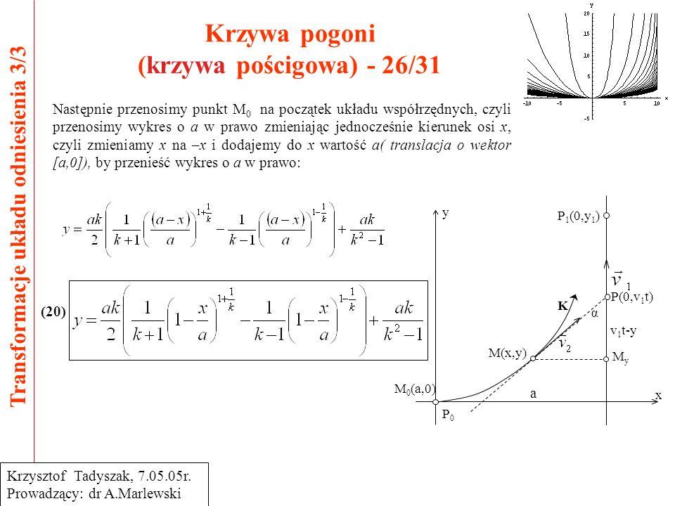 Krzywa pogoni (krzywa pościgowa) - 26/31 Transformacje układu odniesienia 3/3 Krzysztof Tadyszak, 7.05.05r.