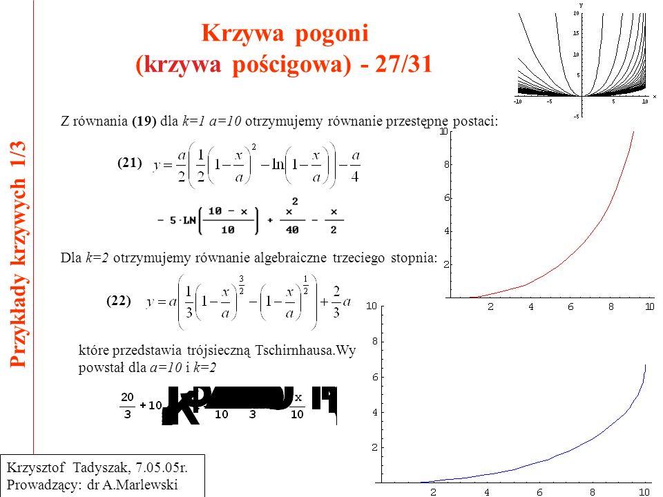 Krzywa pogoni (krzywa pościgowa) - 27/31 Przykłady krzywych 1/3 Krzysztof Tadyszak, 7.05.05r.