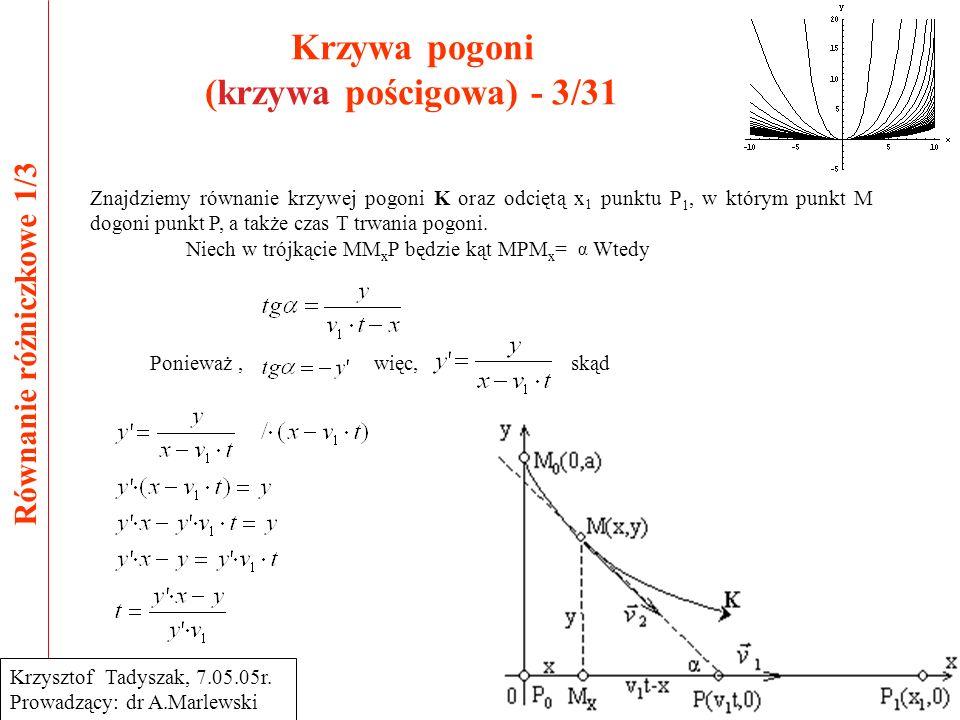 Krzywa pogoni (krzywa pościgowa) - 3/31 Równanie różniczkowe 1/3 Krzysztof Tadyszak, 7.05.05r. Prowadzący: dr A.Marlewski Znajdziemy równanie krzywej