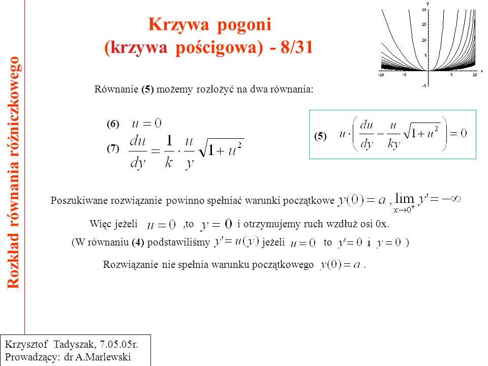 Krzywa pogoni (krzywa pościgowa) - 8/31 Rozkład równania różniczkowego Krzysztof Tadyszak, 7.05.05r. Prowadzący: dr A.Marlewski Równanie (5) możemy ro