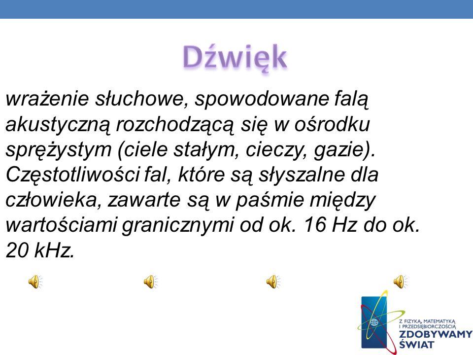 W prezentacji wykorzystano materiały zgromadzone w: pl.wikipedia.org Encyklopedia powszechna, pisana i redagowana przez internautów Youtube.com