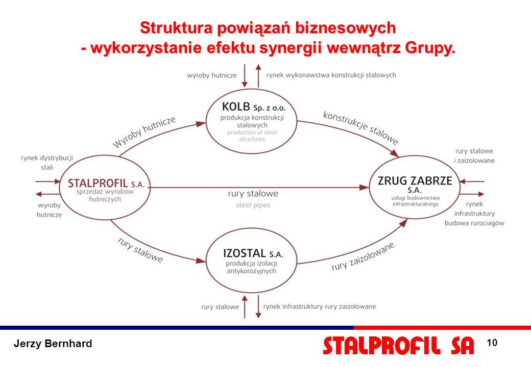 Jerzy Bernhard 11 Realizacja strategii wymagała inwestycji w Grupie, a inwestycje źródeł ich finansowania.