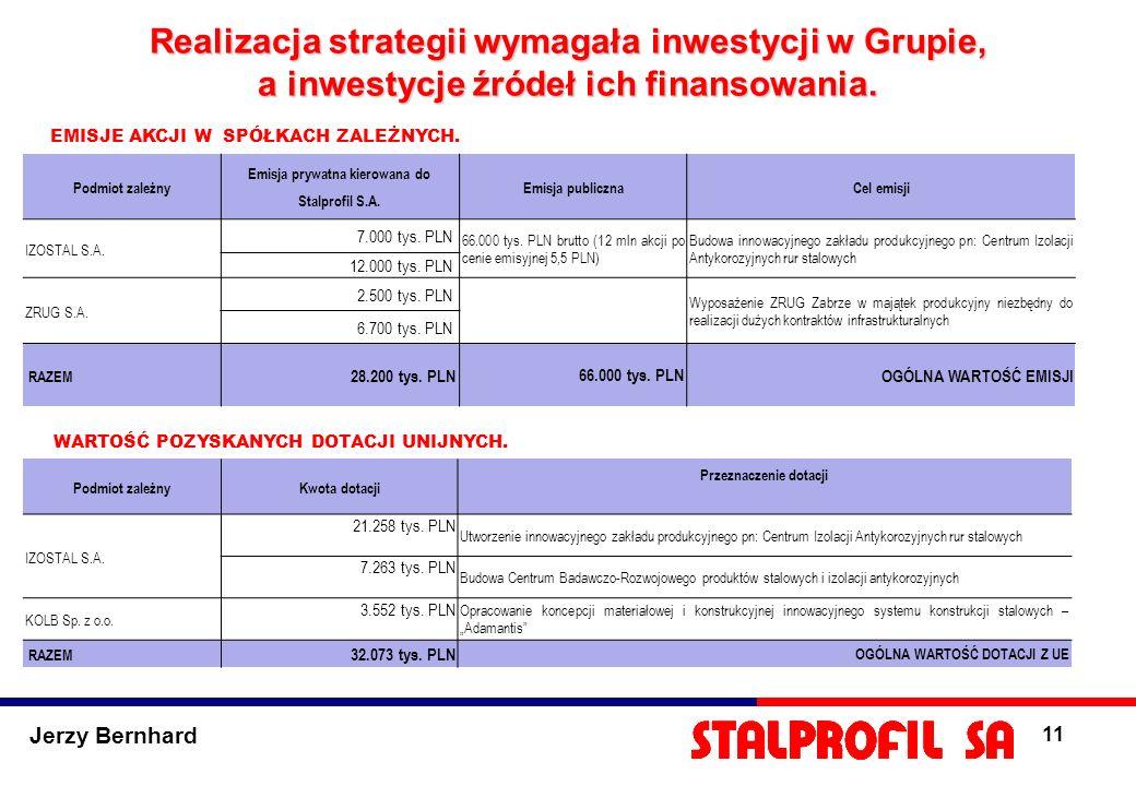 Jerzy Bernhard 11 Realizacja strategii wymagała inwestycji w Grupie, a inwestycje źródeł ich finansowania. Podmiot zależny Kwota dotacji Przeznaczenie