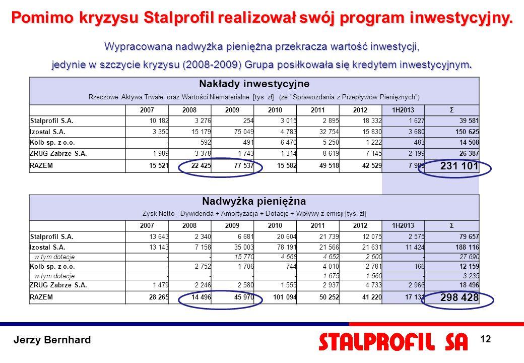 Jerzy Bernhard 12 Pomimo kryzysu Stalprofil realizował swój program inwestycyjny. Wypracowana nadwyżka pieniężna przekracza wartość inwestycji, jedyni