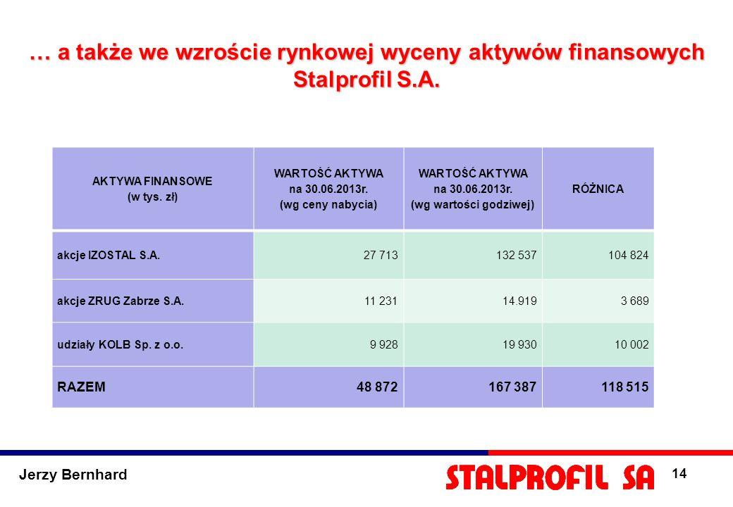 Jerzy Bernhard 14 … a także we wzroście rynkowej wyceny aktywów finansowych Stalprofil S.A. AKTYWA FINANSOWE (w tys. zł) WARTOŚĆ AKTYWA na 30.06.2013r
