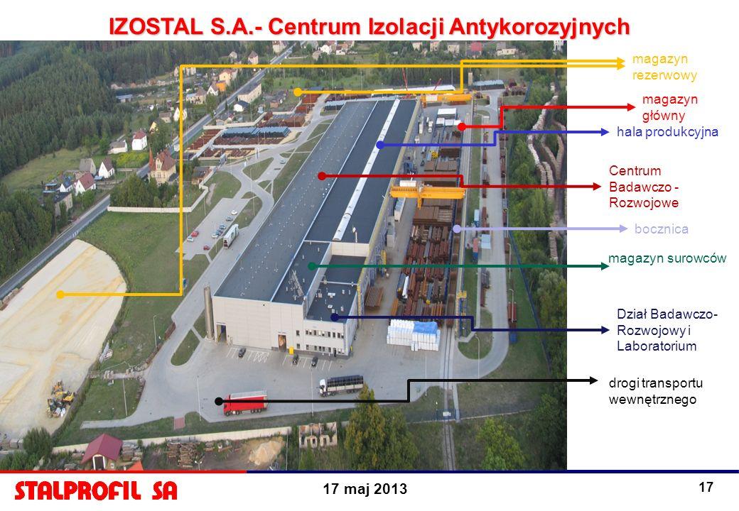 17 maj 2013 17 magazyn rezerwowy magazyn główny bocznica Dział Badawczo- Rozwojowy i Laboratorium hala produkcyjna Centrum Badawczo - Rozwojowe drogi