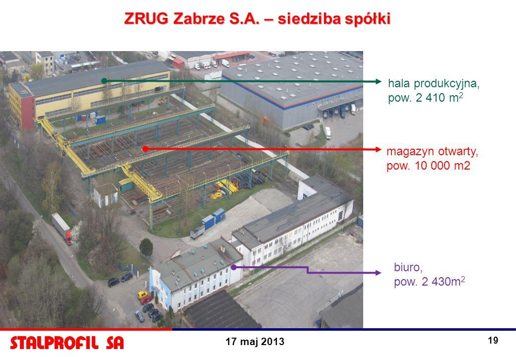 17 maj 2013 19 ZRUG Zabrze S.A. – siedziba spółki hala produkcyjna, pow. 2 410 m 2 magazyn otwarty, pow. 10 000 m2 biuro, pow. 2 430m 2