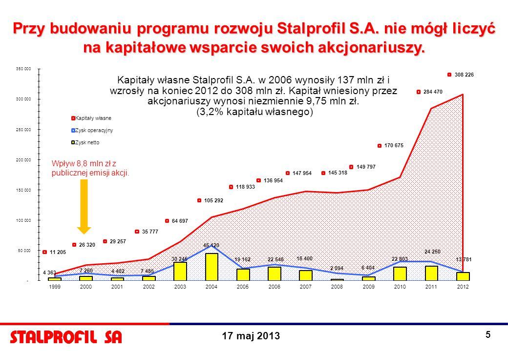 17 maj 2013 5 Kapitały własne Stalprofil S.A. w 2006 wynosiły 137 mln zł i wzrosły na koniec 2012 do 308 mln zł. Kapitał wniesiony przez akcjonariuszy
