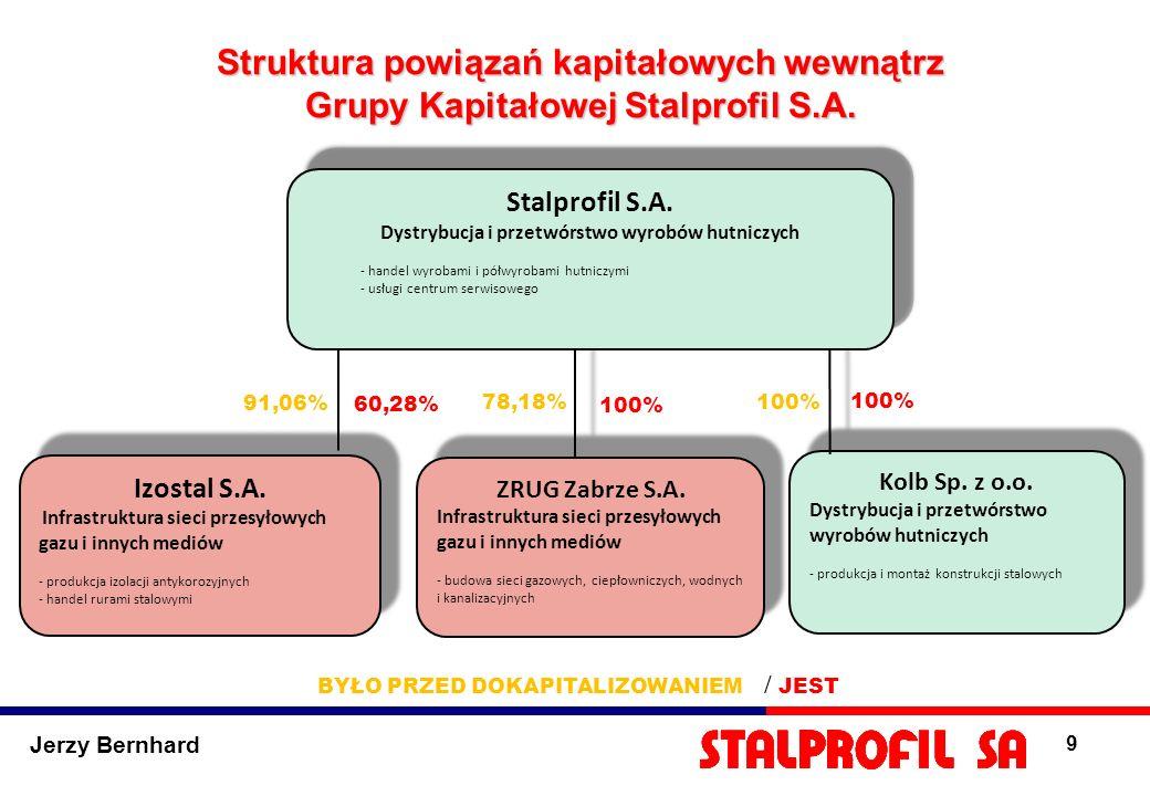 Jerzy Bernhard 9 Struktura powiązań kapitałowych wewnątrz Grupy Kapitałowej Stalprofil S.A. 60,28% 100% 91,06% 78,18% 100% BYŁO PRZED DOKAPITALIZOWANI