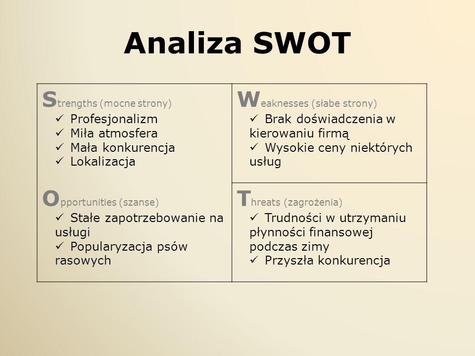 Analiza SWOT S trengths (mocne strony) Profesjonalizm Miła atmosfera Mała konkurencja Lokalizacja W eaknesses (słabe strony) Brak doświadczenia w kier