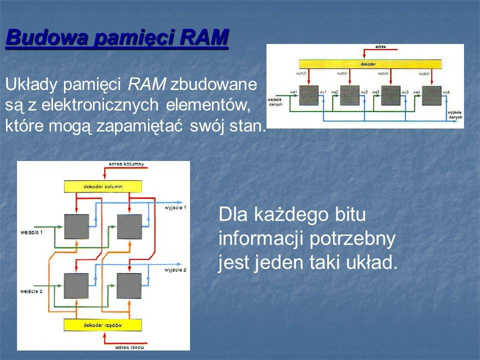 Budowa pamięci RAM Układy pamięci RAM zbudowane są z elektronicznych elementów, które mogą zapamiętać swój stan. Dla każdego bitu informacji potrzebny
