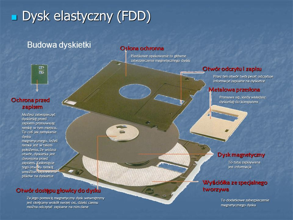 Dysk elastyczny (FDD) Dysk elastyczny (FDD) Osłona ochronna Plastikowe opakowanie to główne zabezpieczenie magnetycznego dysku Otwór odczytu i zapisu