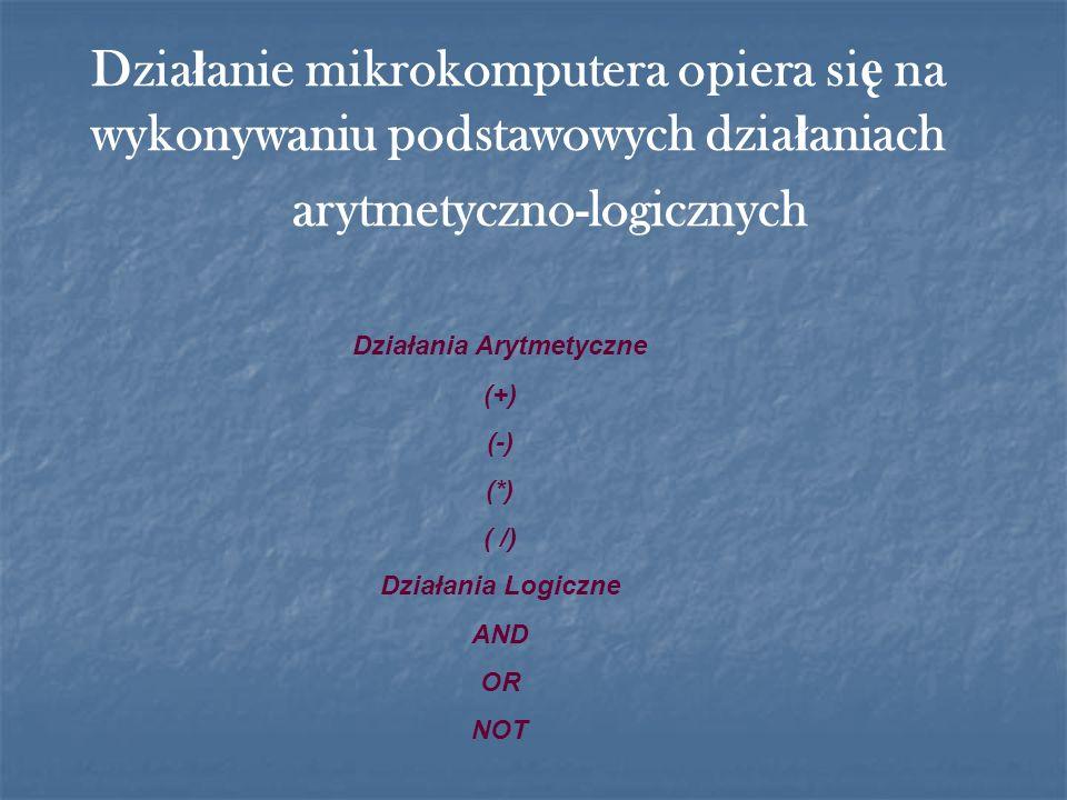 Dzia ł anie mikrokomputera opiera si ę na wykonywaniu podstawowych dzia ł aniach arytmetyczno-logicznych Działania Arytmetyczne (+) (-) (*) ( /) Dział