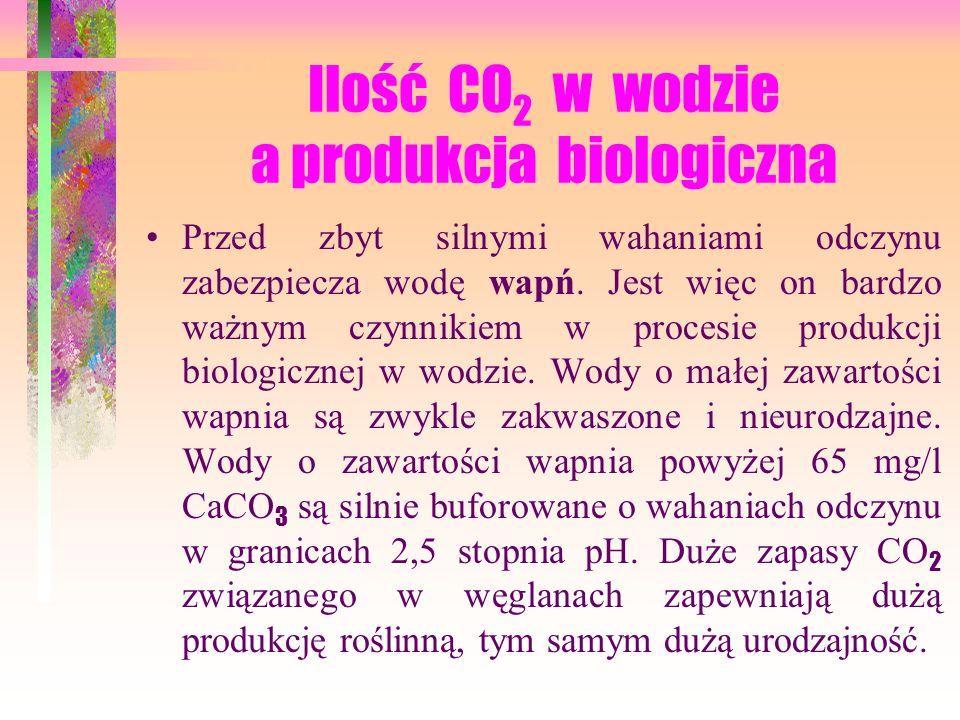 Ilość CO 2 w wodzie a produkcja biologiczna Przed zbyt silnymi wahaniami odczynu zabezpiecza wodę wapń.