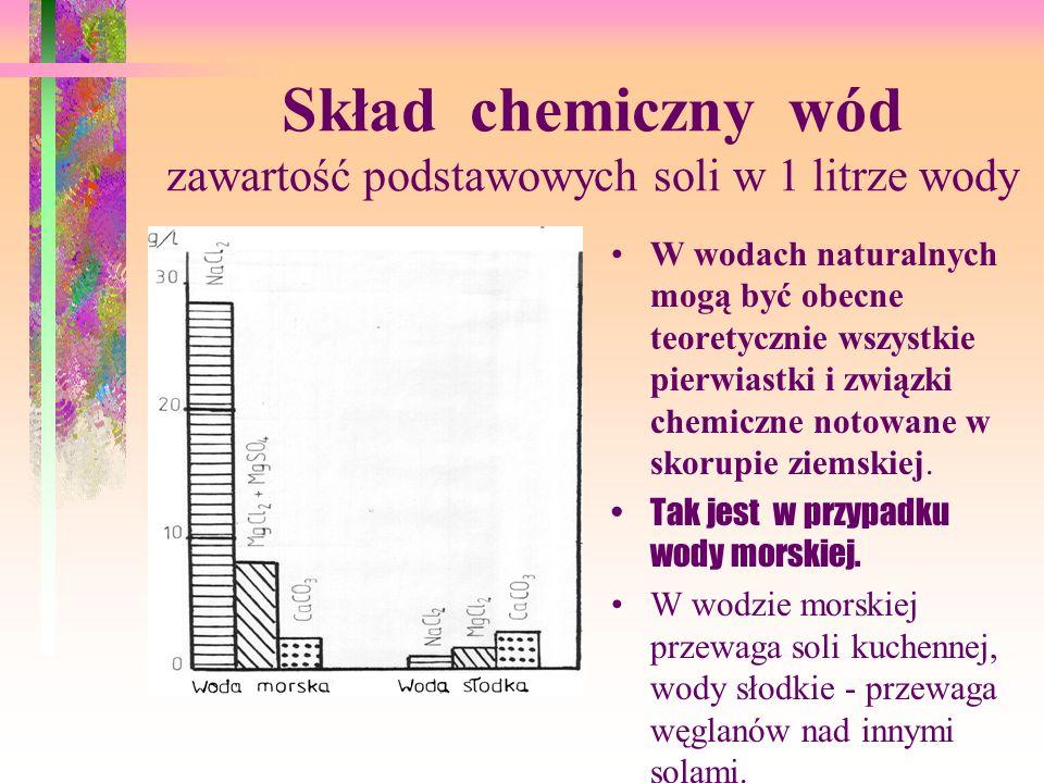 Skład chemiczny wód zawartość podstawowych soli w 1 litrze wody W wodach naturalnych mogą być obecne teoretycznie wszystkie pierwiastki i związki chemiczne notowane w skorupie ziemskiej.