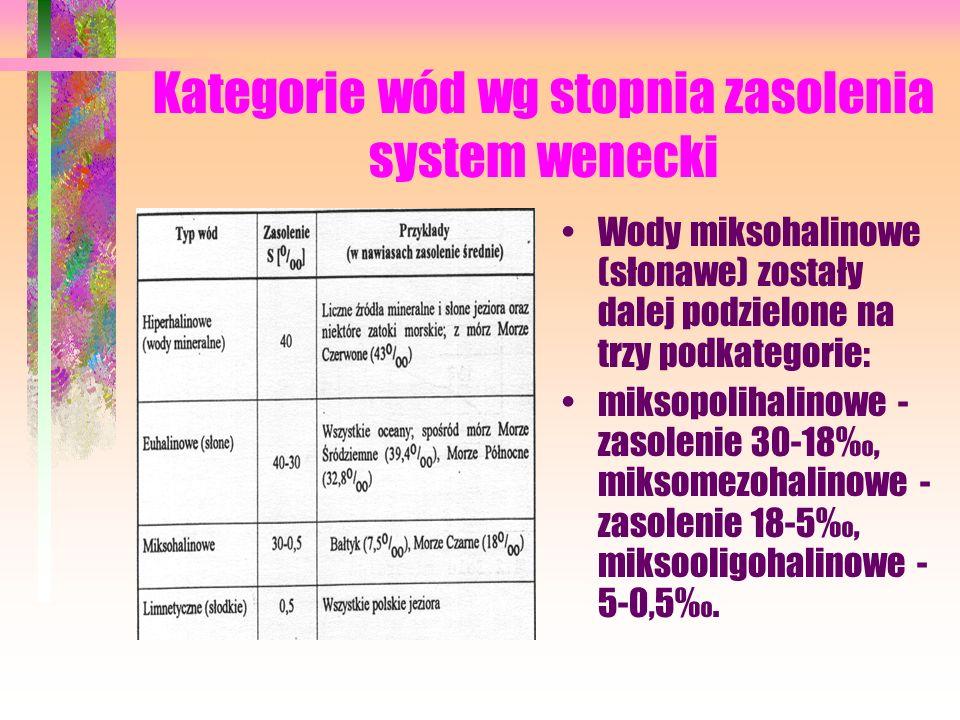 Kategorie wód wg stopnia zasolenia system wenecki Wody miksohalinowe (słonawe) zostały dalej podzielone na trzy podkategorie: miksopolihalinowe - zasolenie 30-18, miksomezohalinowe - zasolenie 18-5, miksooligohalinowe - 5-0,5.