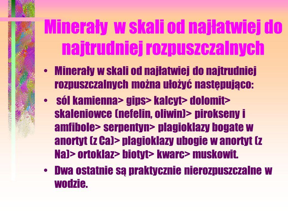 Minerały w skali od najłatwiej do najtrudniej rozpuszczalnych Minerały w skali od najłatwiej do najtrudniej rozpuszczalnych można ułożyć następująco: sól kamienna> gips> kalcyt> dolomit> skaleniowce (nefelin, oliwin)> pirokseny i amfibole> serpentyn> plagioklazy bogate w anortyt (z Ca)> plagioklazy ubogie w anortyt (z Na)> ortoklaz> biotyt> kwarc> muskowit.