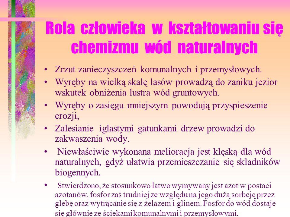 Rola człowieka w kształtowaniu się chemizmu wód naturalnych Zrzut zanieczyszczeń komunalnych i przemysłowych.