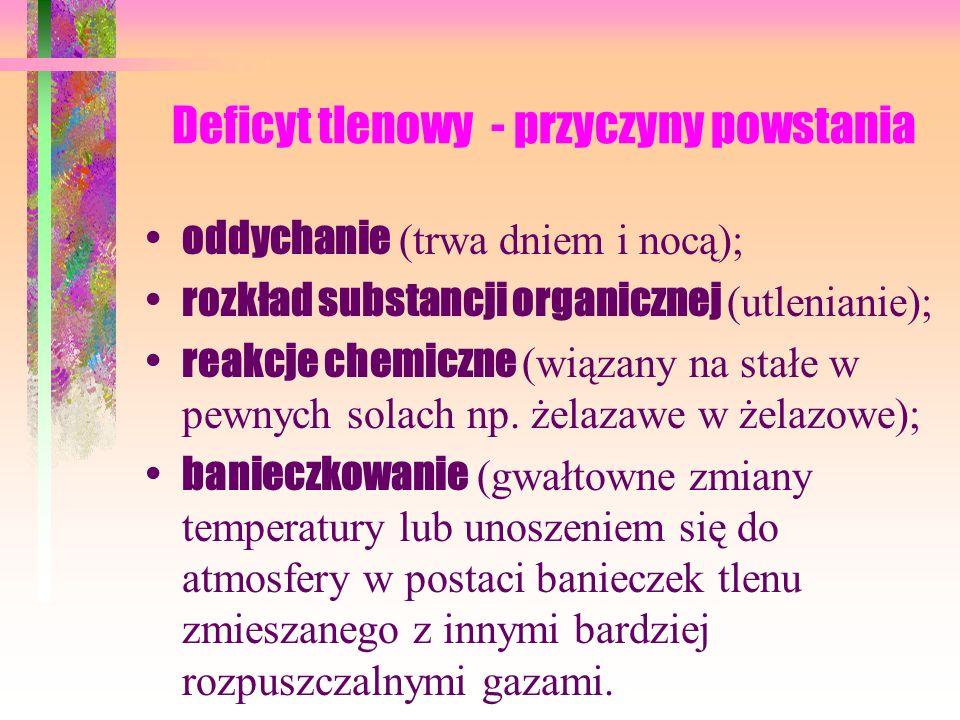 Deficyt tlenowy - przyczyny powstania oddychanie (trwa dniem i nocą); rozkład substancji organicznej (utlenianie); reakcje chemiczne (wiązany na stałe w pewnych solach np.