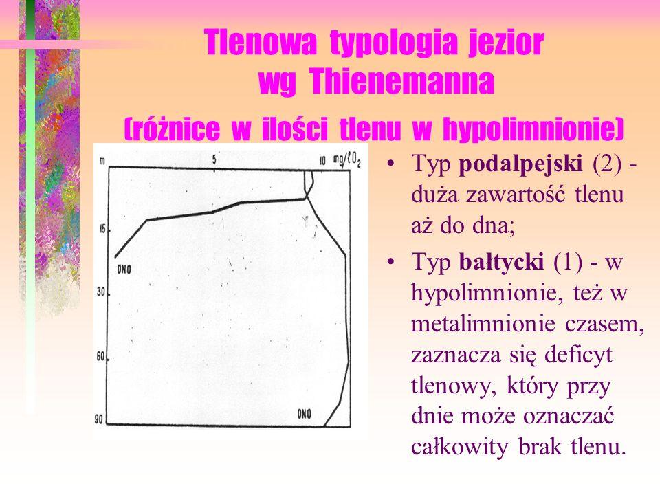 Tlenowa typologia jezior wg Thienemanna (różnice w ilości tlenu w hypolimnionie) Typ podalpejski (2) - duża zawartość tlenu aż do dna; Typ bałtycki (1) - w hypolimnionie, też w metalimnionie czasem, zaznacza się deficyt tlenowy, który przy dnie może oznaczać całkowity brak tlenu.