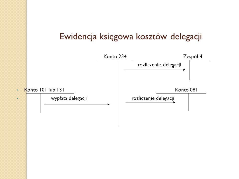 Ewidencja księgowa kosztów delegacji Konto 234 Zespół 4 rozliczenie. delegacji Konto 101 lub 131 Konto 081 wypłata delegacji rozliczenie delegacji