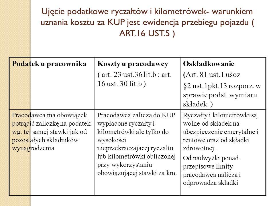 Ujęcie podatkowe ryczałtów i kilometrówek- warunkiem uznania kosztu za KUP jest ewidencja przebiegu pojazdu ( ART.16 UST.5 ) Podatek u pracownikaKoszt