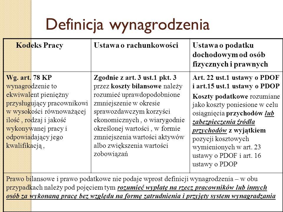 Przykład – ewidencji listy płac pracownika, którego wynagrodzenie dotyczy środków trwałych w budowie Wynagrodzenie brutto - 1700,00 zł.