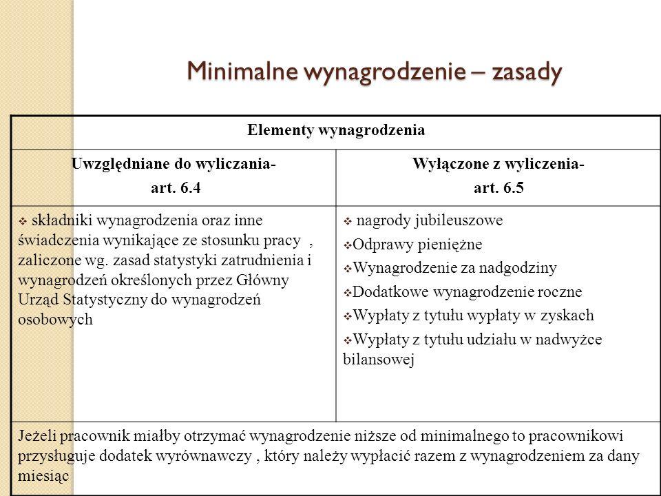 Minimalne wynagrodzenie – zasady Elementy wynagrodzenia Uwzględniane do wyliczania- art. 6.4 Wyłączone z wyliczenia- art. 6.5 składniki wynagrodzenia